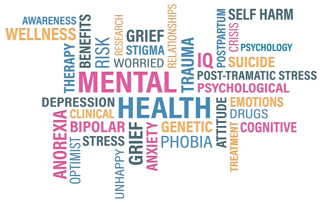 Mental Health word-cloud